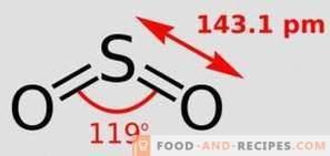 Dioxyde de soufre E220: effet sur le corps